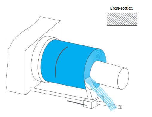 Foil Shaving fiber