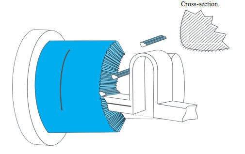 Mechanical Vibration Machining